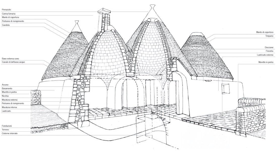 Studio tipologico trulli Cisternino 06