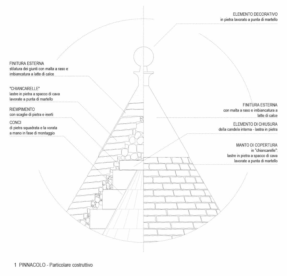 Studio tipologico trulli Cisternino 08