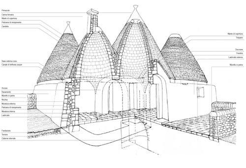 Studio tipologico trulli